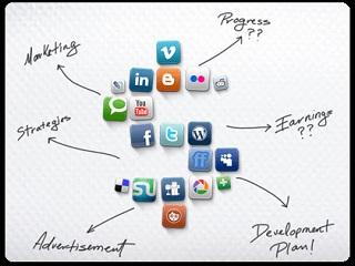 redes_sociales_empresas